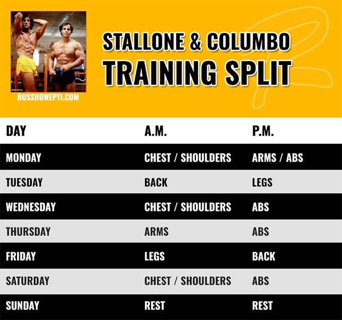 Sylvester Stallone Franco Columbo training split