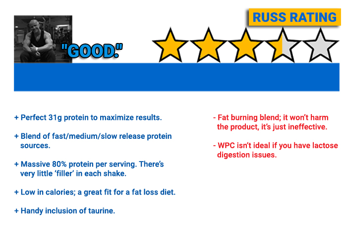 H2N Nutrition diet protein ultra review
