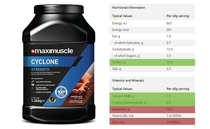 Maximuscle Cyclone review