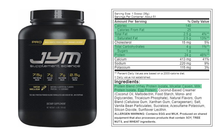 Pro_JYM_review