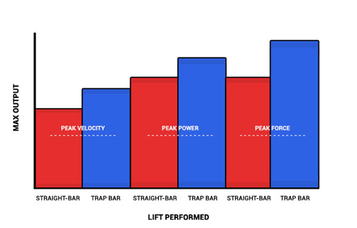 hex bar deadlift vs regular deadlift